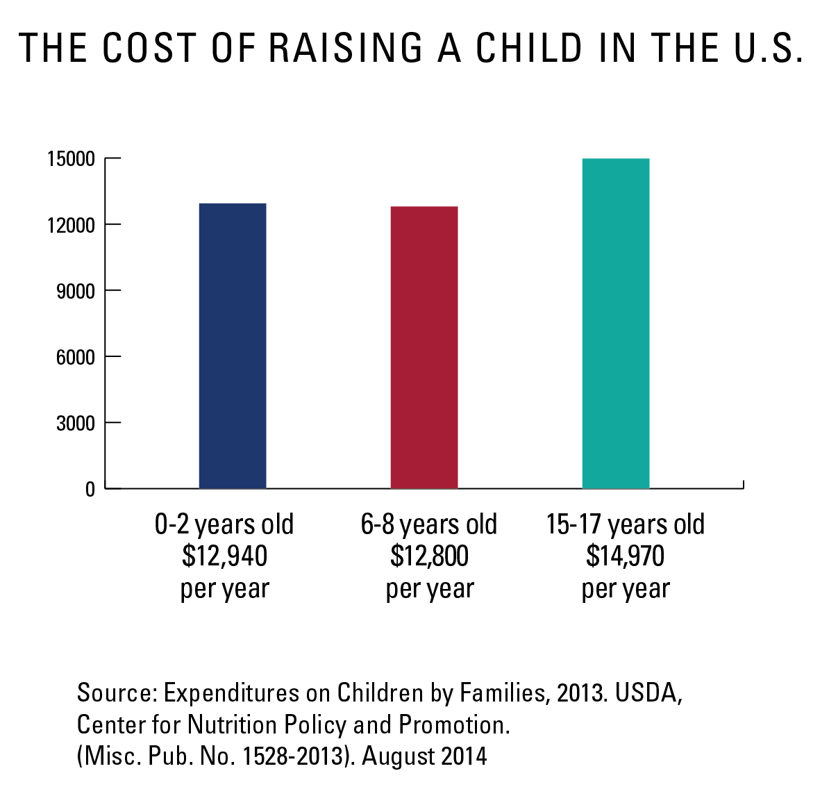cost-of-raising-a-child-01