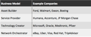 1-business-model-framework