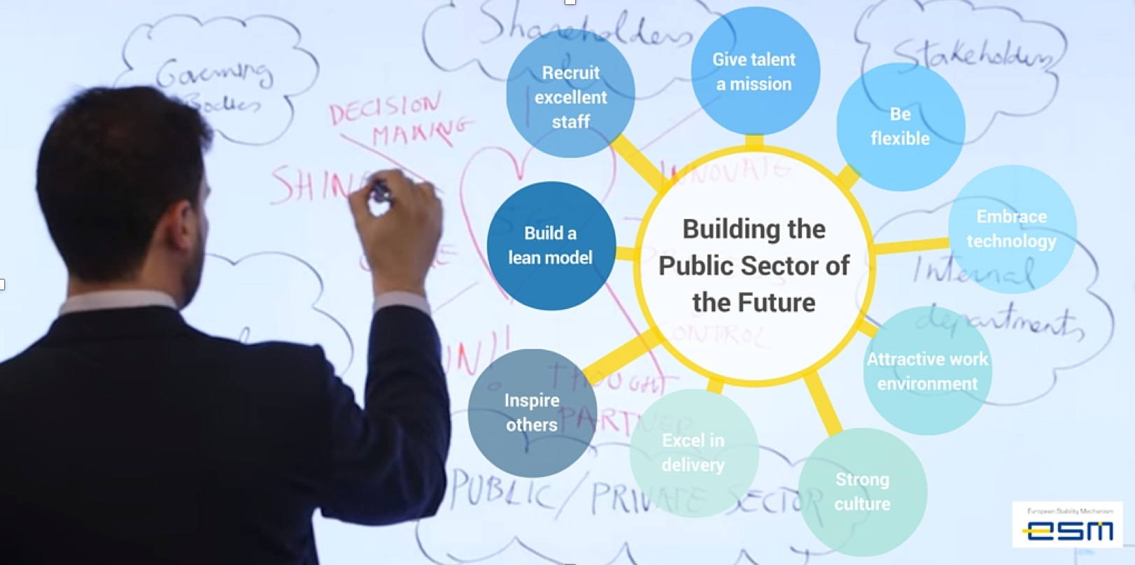 Buliding-public-sector